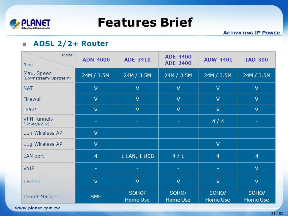 36 / 53 www.planet.com.tw Features Brief Model Item ADN-4000ADE-3410 ADE-4400 ADE-3400 ADW-4401IAD-300 Max. Speed (Downstream/ Upstream) 24M / 3.5M NA