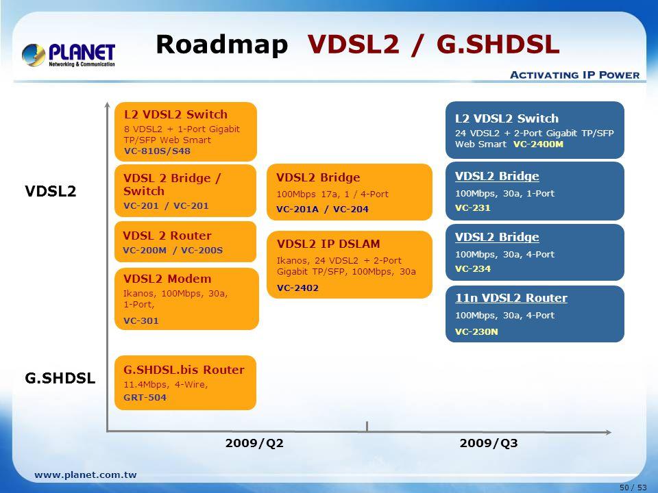 50 / 53 www.planet.com.tw Roadmap VDSL2 / G.SHDSL VDSL2 G.SHDSL VDSL 2 Bridge / Switch VC-201 / VC-201 2009/Q22009/Q3 VDSL 2 Router VC-200M / VC-200S