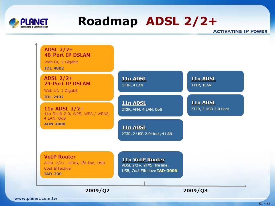 51 / 53 www.planet.com.tw Roadmap ADSL 2/2+ 11n ADSL 2/2+ 11n Draft 2.0, WPS, WPA / WPA2, 4 LAN, QoS ADN-4000 11n VoIP Router ADSL 2/2+, 2FXS, life li