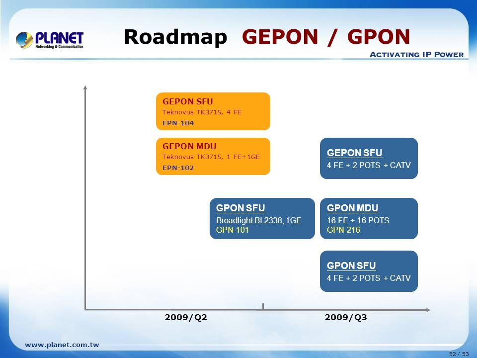 52 / 53 www.planet.com.tw Roadmap GEPON / GPON GEPON MDU Teknovus TK3715, 1 FE+1GE EPN-102 GEPON SFU Teknovus TK3715, 4 FE EPN-104 GPON SFU Broadlight