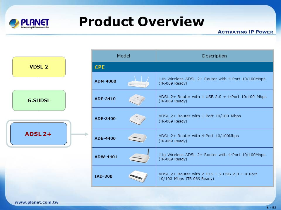 37 / 53 www.planet.com.tw Feature IAD-300A ADSL 2/2+ VoIP Router Built-in ADSL 2/2+ Modem SIP 2.0 Support Compatible with popular Internet SIP Proxy provider like FWD and Infonex Regular PSTN call with Life line support Two FXS Interface Compliant with T.38 and G.711 Fax standards QoS (Quality of Service) for excellent voice quality Provides two USB 2.0 for Print Server and Storage Built-in 4-port switch with auto MDI/MDI-X capability Supports NAT, DHCP, DMZ, virtual server Supports SPI Firewall, Access Control, Packet Filter Supports Dynamic DNS server and UPnP TR-069 Ready DSLVoIP RJ-11 Port Reset USB 1 for Storage Device (USB HD) USB 2 for Print Server Power on/off PowerLAN IAD-300A Rear Panel