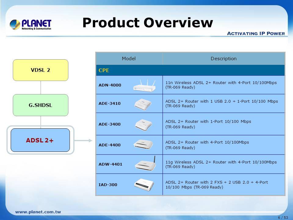 27 / 53 www.planet.com.tw Features Brief Model Item IDL-2402IDL-2401IDL-2400IDL-4802 DLS ports24 48 Ethernet ports1 GbE3 GbE 2 GbE Combo Max.
