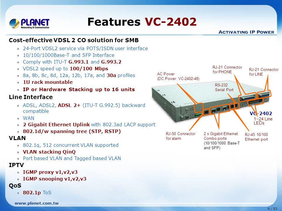 20 / 53 www.planet.com.tw Features Brief G.SHDSL / G.SHDSL.bis Router GRT-101GRT-401GRT-402GRT-501GRT-504 Standard G.991.2 (G.SHDSL) G.991.2 (G.SHDSL) G.991.2 (G.SHDSL) G.991.2 rev2 (G.SHDSL.bis) G.991.2 rev2 (G.SHDSL.bis) DSL Interface 1x RJ-45, 2-wire 1x RJ-45, 2-wire 1x RJ-45, 4-wire 1x RJ-45, 2-wire 1x RJ-45, 4-wire LAN Interface 1 x RJ-45, 10/100M 4 x RJ-45, 10/100M 1 x RJ-45, 10/100M 4 x RJ-45, 10/100M Max.