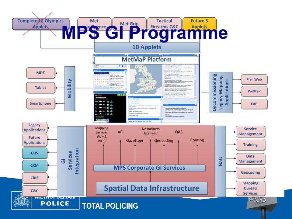 MPS GI Programme
