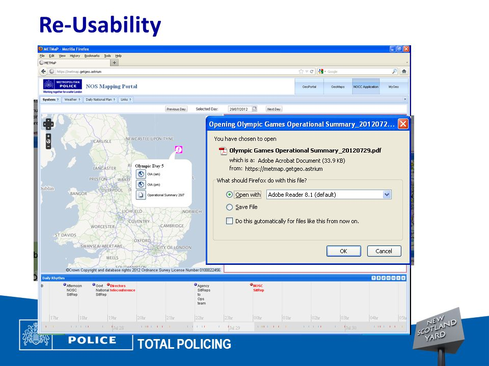 TOTAL POLICING Re-Usability