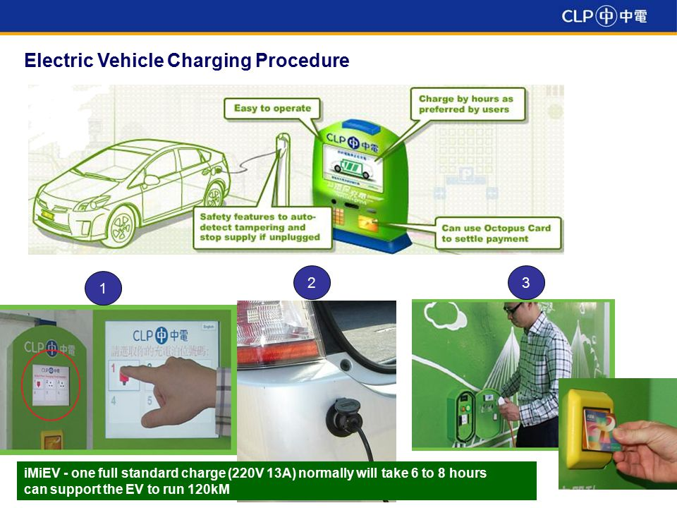 Electric Vehicle Charging Procedure 32 1 iMiEV - one full standard charge (220V 13A) normally will take 6 to 8 hours can support the EV to run 120kM