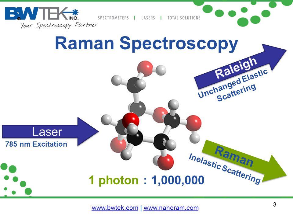 Raman Spectroscopy 3 www.bwtek.comwww.bwtek.com | www.nanoram.comwww.nanoram.com 1 photon : 1,000,000 Raleigh Unchanged Elastic Scattering Raman Inelastic Scattering Laser 785 nm Excitation