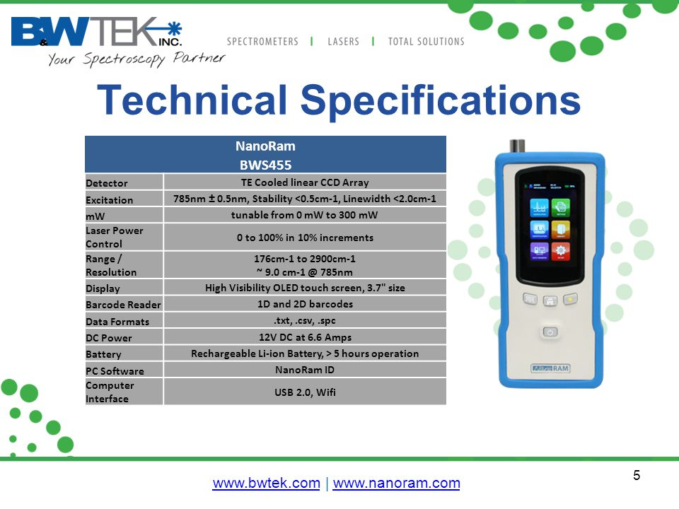 Technical Specifications 5 www.bwtek.comwww.bwtek.com | www.nanoram.comwww.nanoram.com NanoRam BWS455 Detector TE Cooled linear CCD Array Excitation 7
