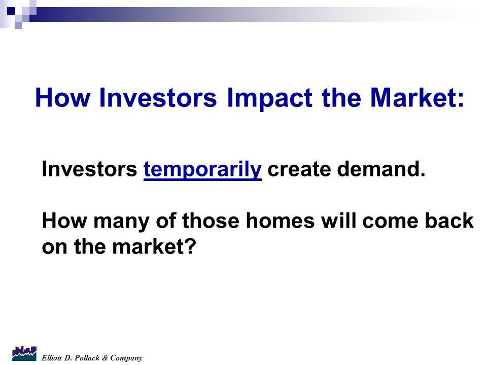 Elliott D. Pollack & Company How Investors Impact the Market: Investors temporarily create demand.