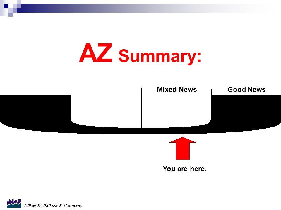 Elliott D. Pollack & Company AZ Summary: You are here. Mixed News Good News