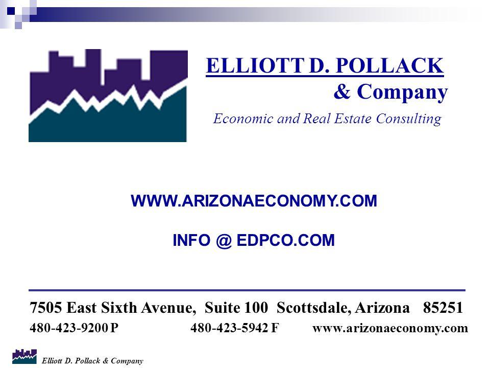 Elliott D. Pollack & Company ELLIOTT D.