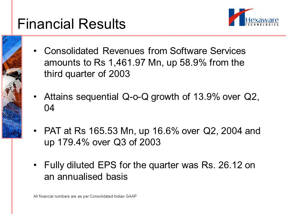 Financial Results Consolidated Revenues from Software Services amounts to Rs 1, Mn, up 58.9% from the third quarter of 2003 Attains sequential Q-o-Q growth of 13.9% over Q2, 04 PAT at Rs Mn, up 16.6% over Q2, 2004 and up 179.4% over Q3 of 2003 Fully diluted EPS for the quarter was Rs.
