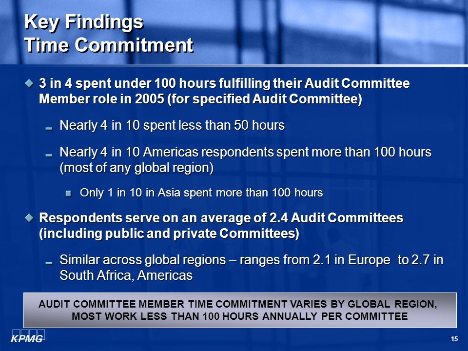 15 Key Findings Time Commitment 3 in 4 spent under 100 hours fulfilling their Audit Committee Member role in 2005 (for specified Audit Committee) Nearly 4 in 10 spent less than 50 hours Nearly 4 in 10 Americas respondents spent more than 100 hours (most of any global region) Only 1 in 10 in Asia spent more than 100 hours Respondents serve on an average of 2.4 Audit Committees (including public and private Committees) Similar across global regions – ranges from 2.1 in Europe to 2.7 in South Africa, Americas AUDIT COMMITTEE MEMBER TIME COMMITMENT VARIES BY GLOBAL REGION, MOST WORK LESS THAN 100 HOURS ANNUALLY PER COMMITTEE