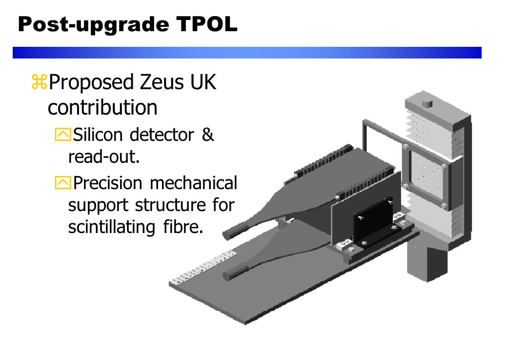 PPESP, RAL, May 2000 Post-upgrade TPOL Message: UK contribution is major part of Zeus contribution to POL upgrade.