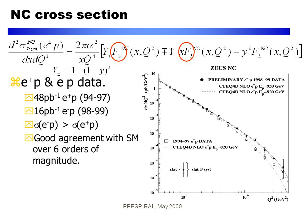 PPESP, RAL, May 2000 NC cross section ze + p & e - p data.