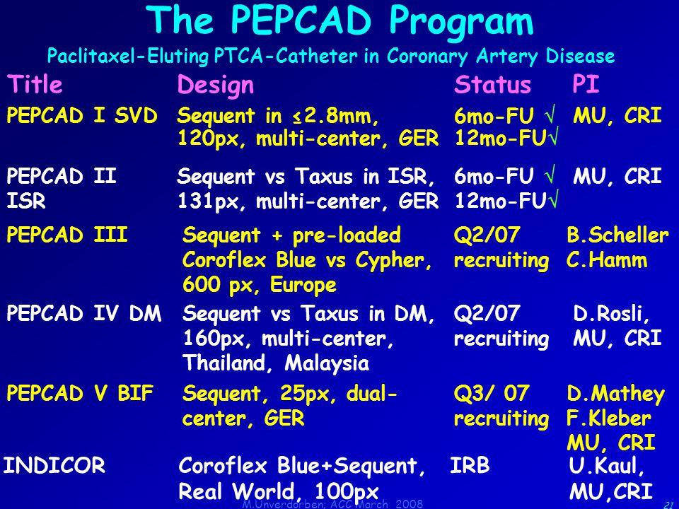 M.Unverdorben; ACC March 2008 21 The PEPCAD Program Paclitaxel-Eluting PTCA-Catheter in Coronary Artery Disease TitleDesignStatusPI PEPCAD I SVDSequent in ≤2.8mm, 120px, multi-center, GER 6mo-FU  12mo-FU  MU, CRI PEPCAD II ISR Sequent vs Taxus in ISR, 131px, multi-center, GER 6mo-FU  12mo-FU  MU, CRI PEPCAD IIISequent + pre-loaded Coroflex Blue vs Cypher, 600 px, Europe Q2/07 recruiting B.Scheller C.Hamm PEPCAD IV DMSequent vs Taxus in DM, 160px, multi-center, Thailand, Malaysia Q2/07 recruiting D.Rosli, MU, CRI PEPCAD V BIFSequent, 25px, dual- center, GER Q3/ 07 recruiting D.Mathey F.Kleber MU, CRI INDICORCoroflex Blue+Sequent, Real World, 100px IRBU.Kaul, MU,CRI