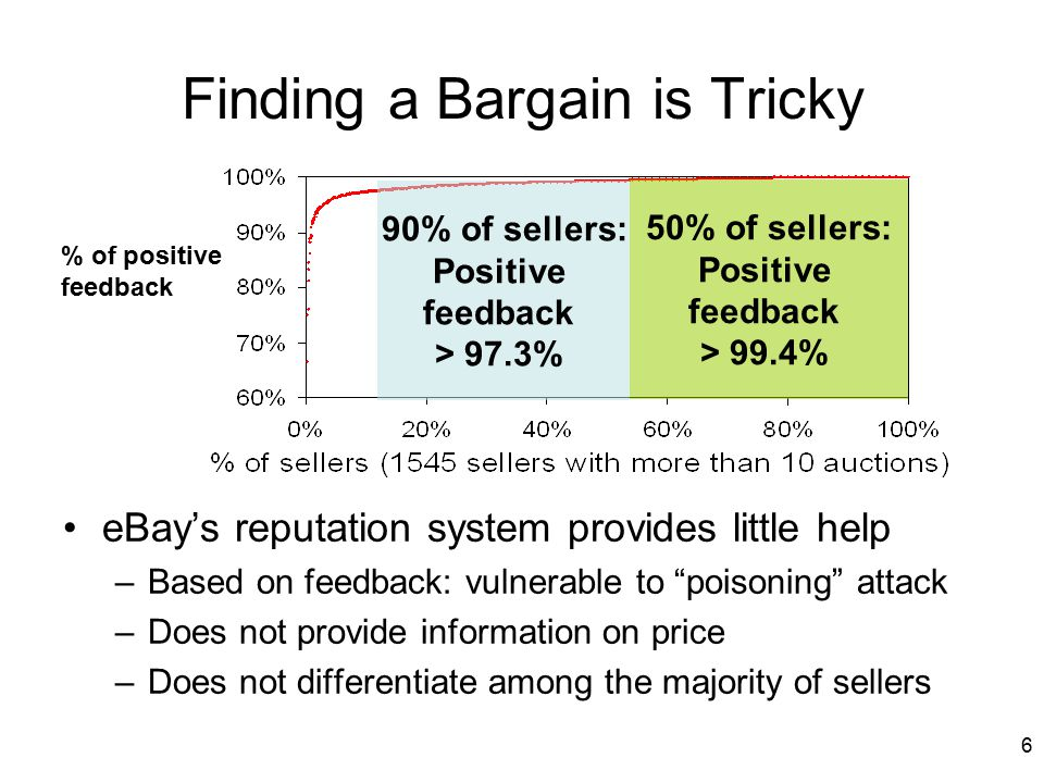 7 Goals Alice—a buyer, Bob—a seller Develop a trustworthy mechanism that helps Alice: –Achieve her goal: what are the chances that Alice can find a bargain in Bob's auctions.