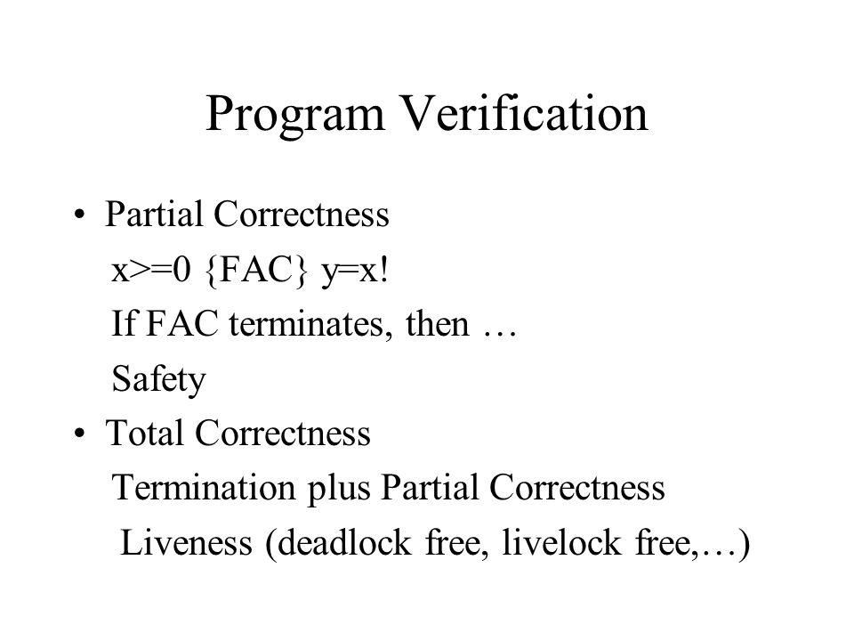 Program Verification Partial Correctness x>=0 {FAC} y=x.