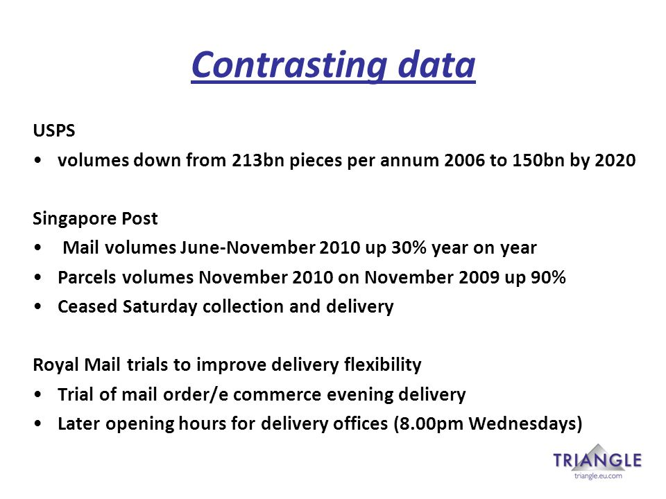 Contrasting data USPS volumes down from 213bn pieces per annum 2006 to 150bn by 2020 Singapore Post Mail volumes June-November 2010 up 30% year on year Parcels volumes November 2010 on November 2009 up 90% Ceased Saturday collection and delivery Royal Mail trials to improve delivery flexibility Trial of mail order/e commerce evening delivery Later opening hours for delivery offices (8.00pm Wednesdays)