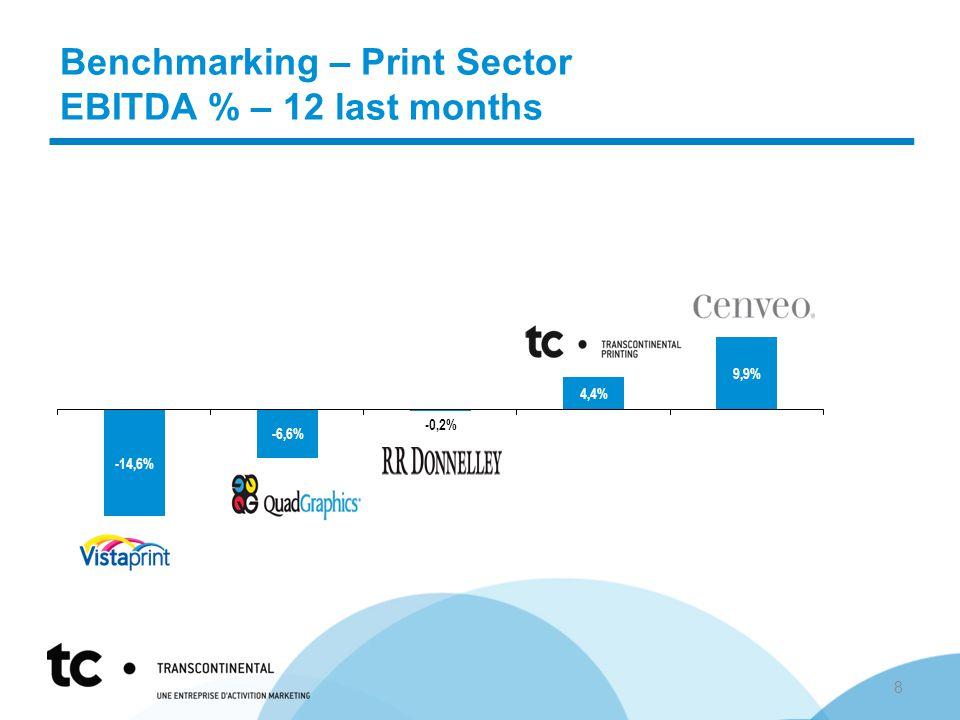 Benchmarking – Print Sector EBITDA % – 12 last months 8