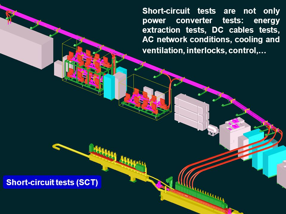 Frédérick BORDRY – LHCMAC 22- 6th December 2007 Short-circuit tests are not only power converter tests: energy extraction tests, DC cables tests, AC network conditions, cooling and ventilation, interlocks, control,… Short-circuit tests (SCT)