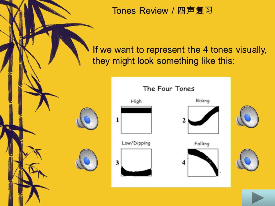 Tones Review / 四声复习 1 41 4 4 44 1 51 5 4 54 5