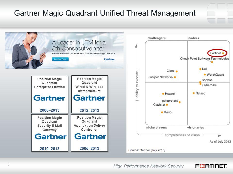 7 Gartner Magic Quadrant Unified Threat Management