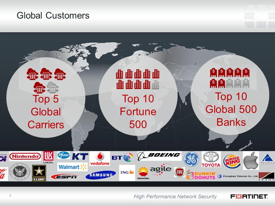 9 Global Customers Top 10 Fortune 500 Top 10 Global 500 Banks Top 5 Global Carriers
