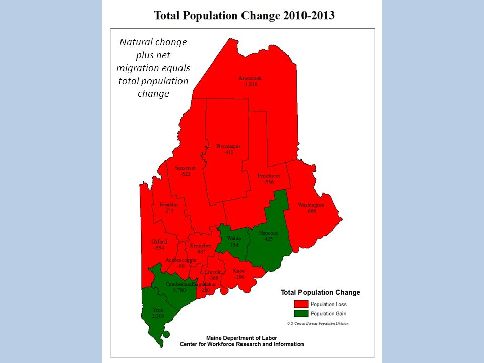 Natural change plus net migration equals total population change