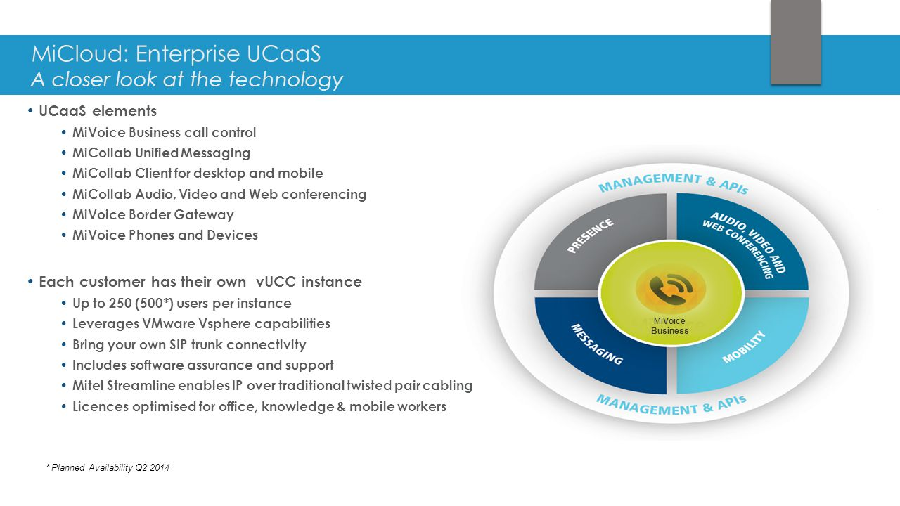 6 MiCloud: Enterprise UCaaS Simple licensing based around four user types