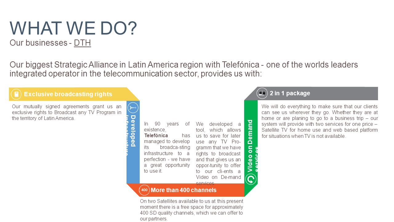 Our biggest Strategic Alliance in Latin America region with Telefónica - one of the worlds leaders integrated operator in the telecommunication sector, provides us with: WHAT WE DO.