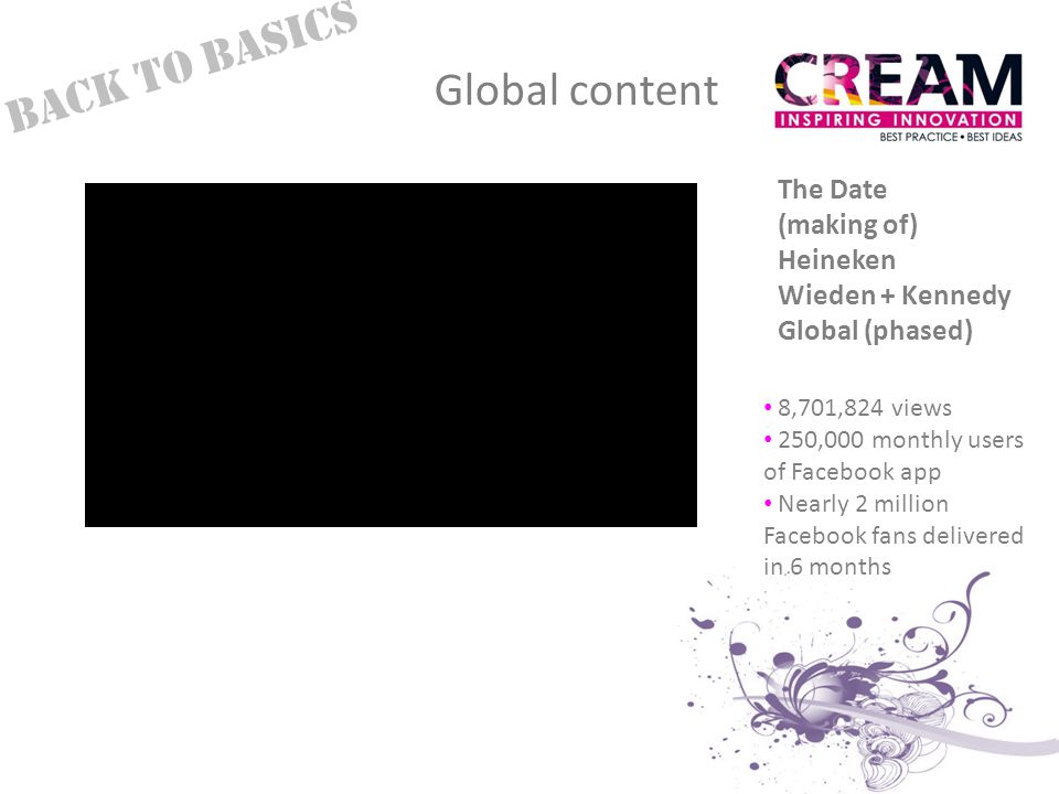 Global content The Date Heineken Wieden + Kennedy Global (phased) BACK TO BASICS