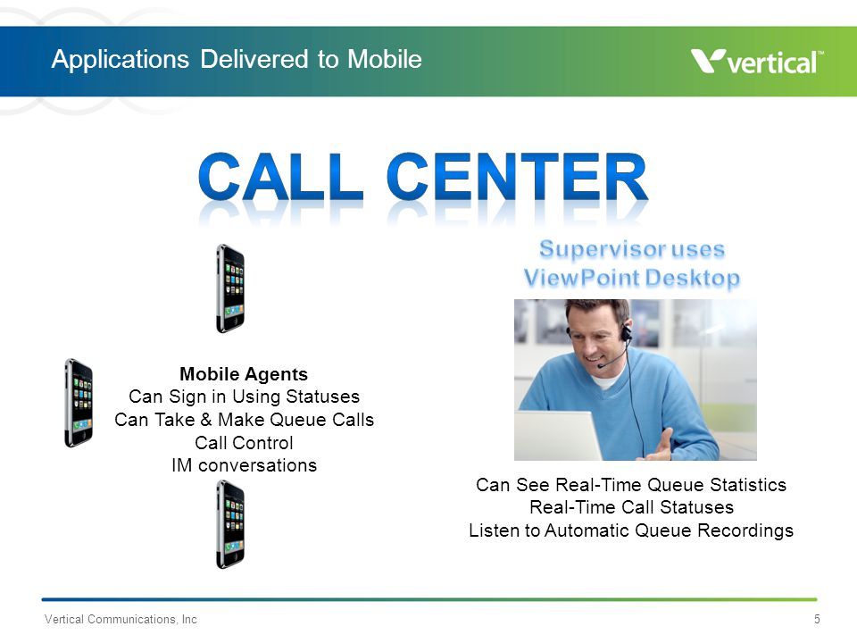 Applications Delivered to Mobile Vertical Communications, Inc5 Mobile Agents Can Sign in Using Statuses Can Take & Make Queue Calls Call Control IM conversations Can See Real-Time Queue Statistics Real-Time Call Statuses Listen to Automatic Queue Recordings