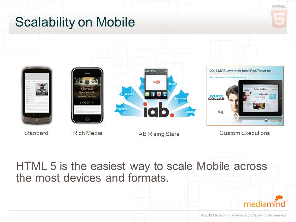 © 2012 MediaMind | A division of DG | All rights reserved Scalability on Mobile StandardRich Media IAB Rising Stars Custom Executions HTML 5 is the ea