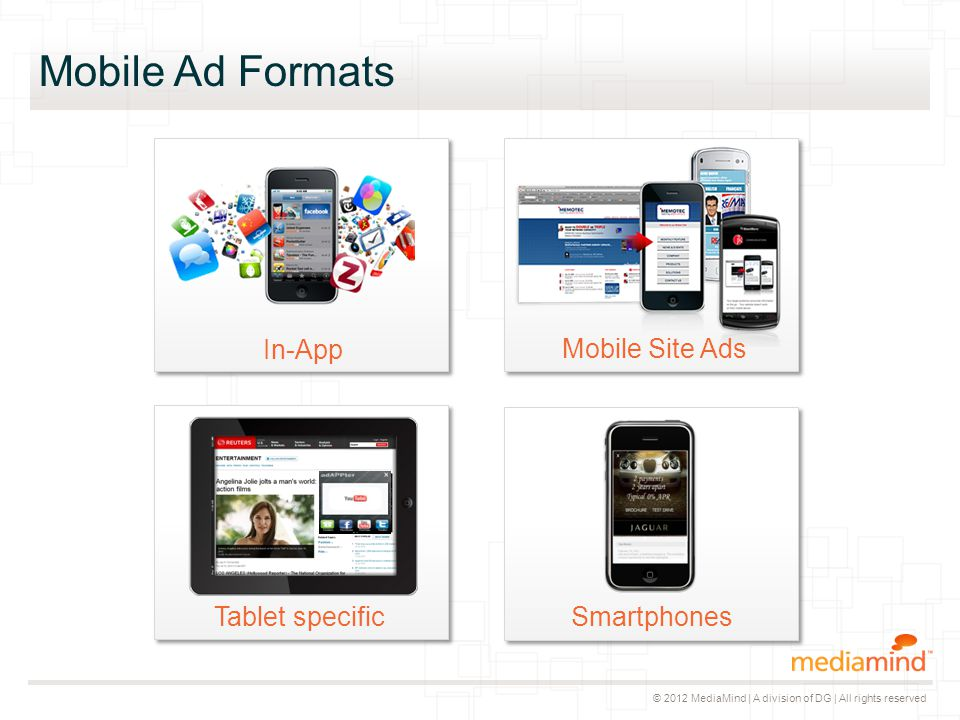 © 2012 MediaMind | A division of DG | All rights reserved Mobile Ad Formats In-App Mobile Site Ads Tablet specificSmartphones
