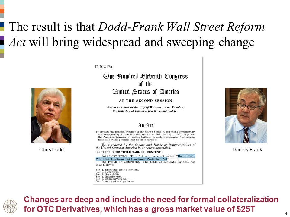 4 The result is that Dodd-Frank Wall Street Reform Act will bring widespread and sweeping change Chris DoddBarney Frank Changes are deep and include the need for formal collateralization for OTC Derivatives, which has a gross market value of $25T