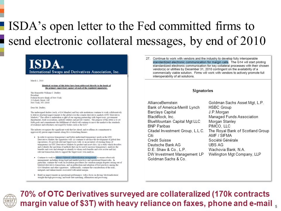 ISDA's open letter to the Fed committed firms to send electronic collateral messages, by end of 2010 5 AllianceBernstein Bank of America-Merrill Lynch Barclays Capital BlackRock, Inc.