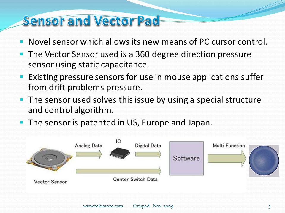 Who is using the Vector pad ? As on Nov. 2009 www.tekistore.com Ozupad Nov. 20096