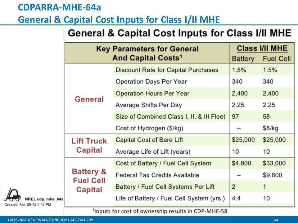 64 CDPARRA-MHE-64a General & Capital Cost Inputs for Class I/II MHE