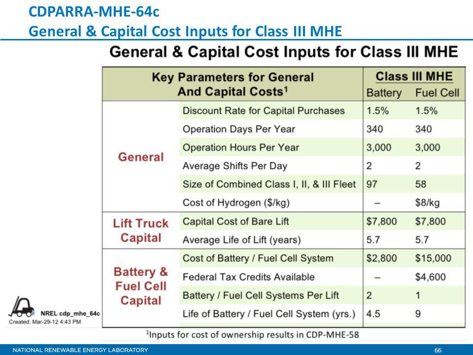 66 CDPARRA-MHE-64c General & Capital Cost Inputs for Class III MHE
