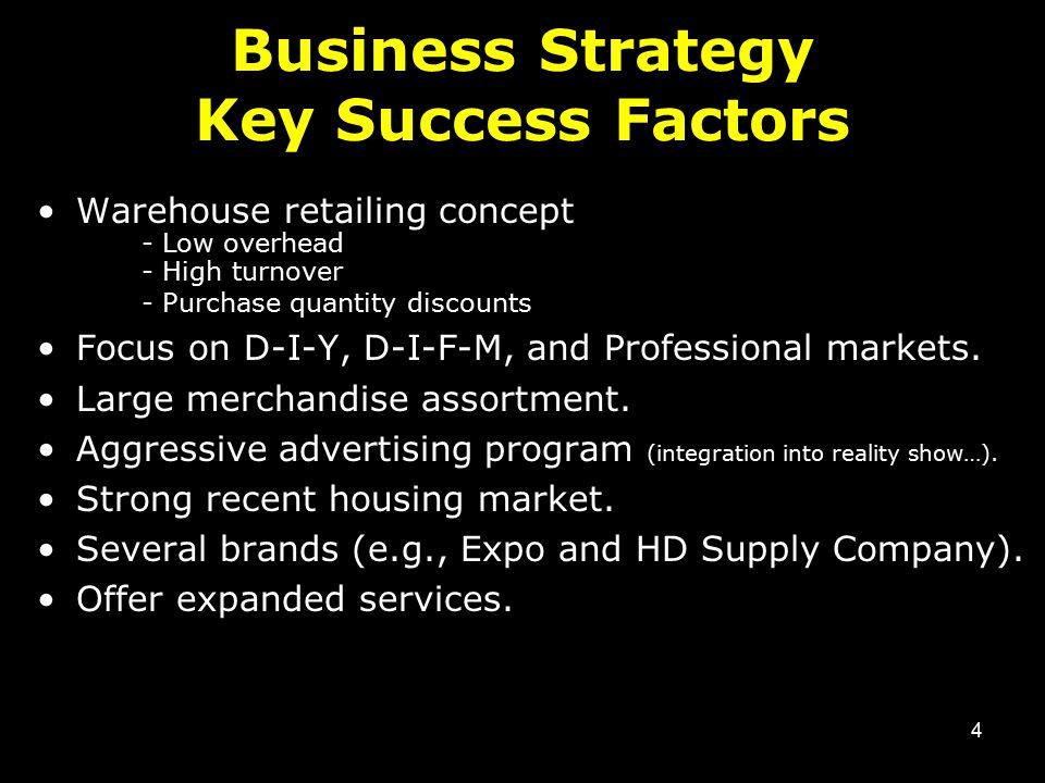 15 Computing Quarterly Comparable Store Sales Q1 Q2 Q3 Q4 Q1 Q2 Q3 Q4 fiscal 2004 fiscal 2005 2.1 4.0 3.6 3.3 ??