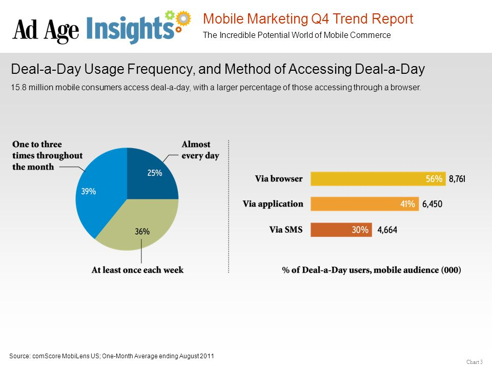 Mobile Marketing Q4 Trend Report The Incredible Potential World of Mobile Commerce Chart 24 Challenges to Mobile Payments Chief technology officers see NFC as the most likely way mobile payments will be rolled out.