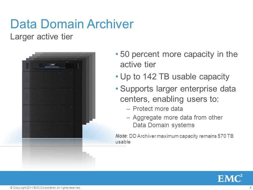 5© Copyright 2011 EMC Corporation. All rights reserved. Data Domain Archiver Larger active tier 50 percent more capacity in the active tier Up to 142