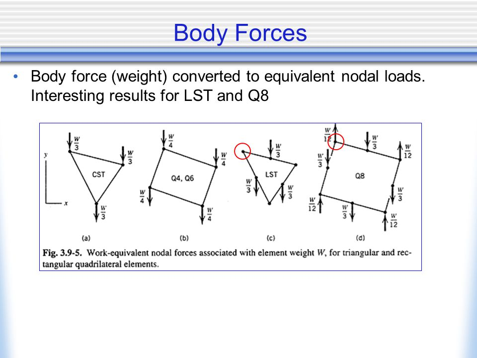 Body Forces Body force (weight) converted to equivalent nodal loads. Interesting results for LST and Q8