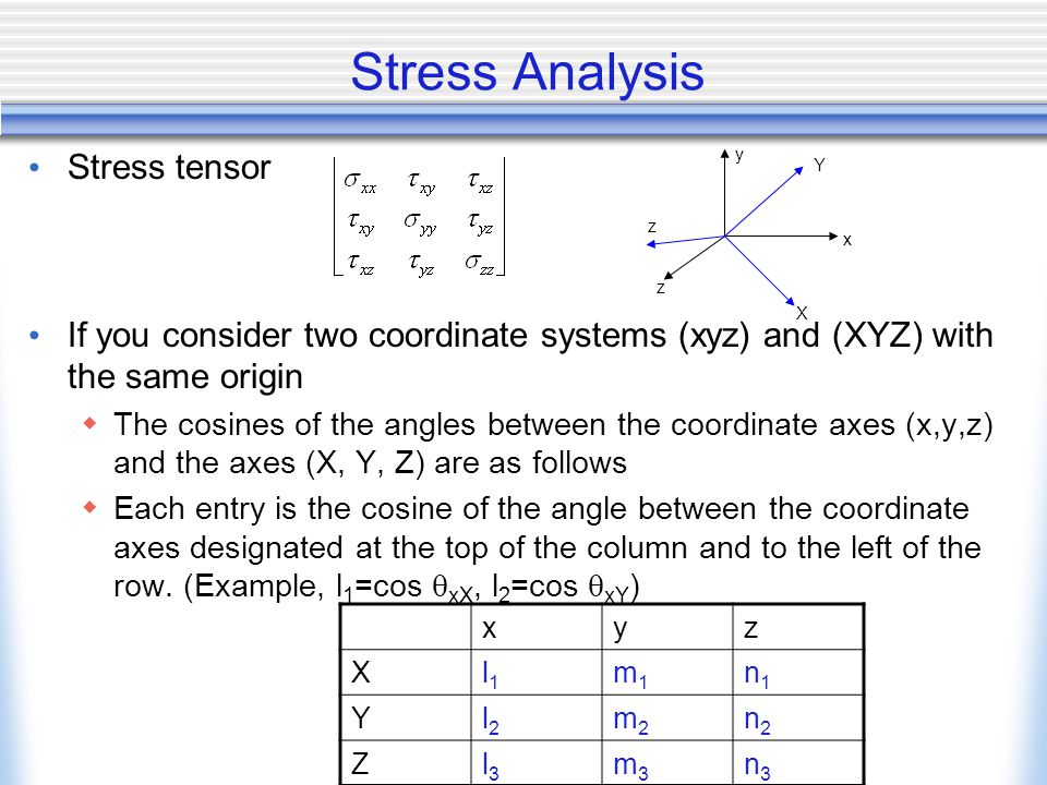 Stress Analysis Stress tensor If you consider two coordinate systems (xyz) and (XYZ) with the same origin  The cosines of the angles between the coordinate axes (x,y,z) and the axes (X, Y, Z) are as follows  Each entry is the cosine of the angle between the coordinate axes designated at the top of the column and to the left of the row.