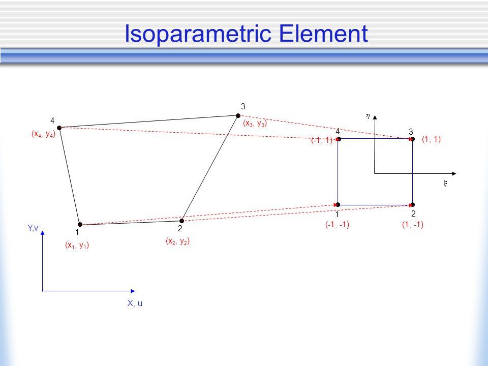 Isoparametric Element 1 2 3 4 (x 1, y 1 ) (x 2, y 2 ) (x 3, y 3 ) (x 4, y 4 ) X, u Y,v (-1, 1)   2 (1, -1) 1 (-1, -1) 4 3 (1, 1)