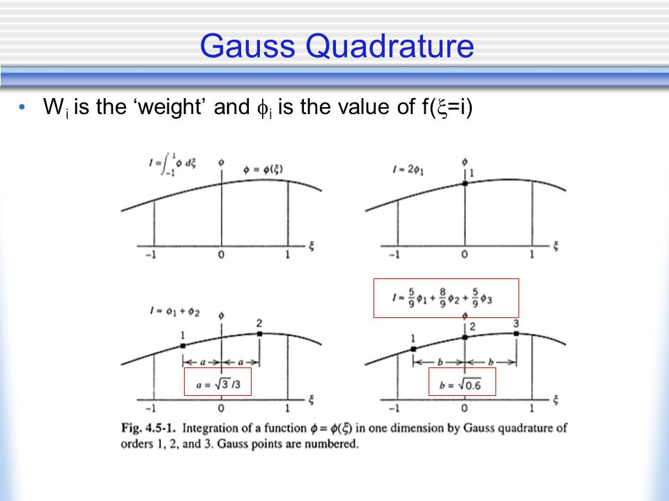 Gauss Quadrature W i is the 'weight' and  i is the value of f(  =i)