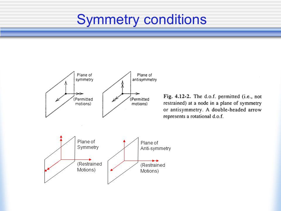Symmetry conditions Plane of Symmetry (Restrained Motions) Plane of Anti-symmetry (Restrained Motions)