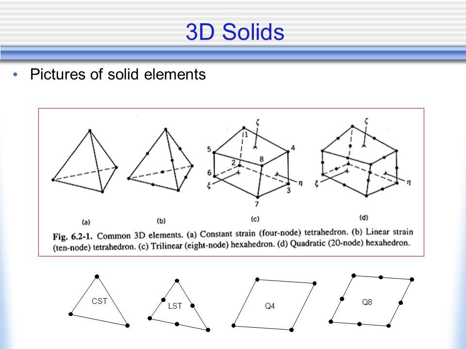 3D Solids Pictures of solid elements CST LSTQ4 Q8