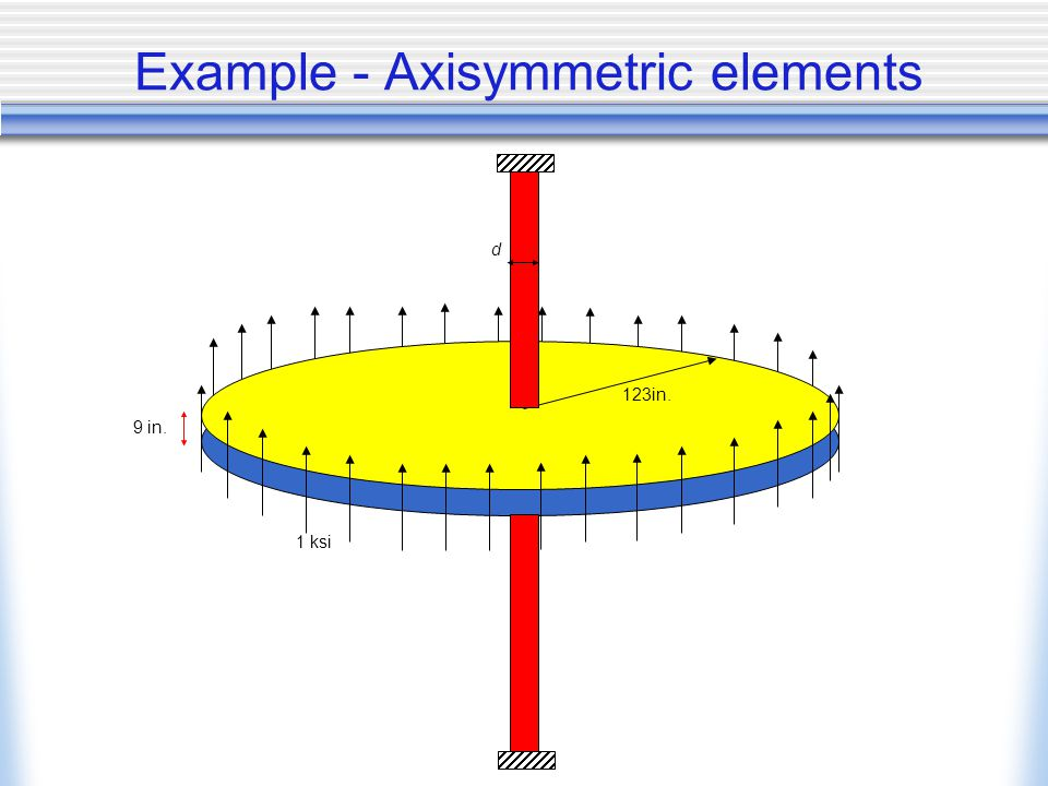 Example - Axisymmetric elements d 123in. 9 in. 1 ksi
